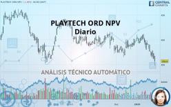 PLAYTECH ORD NPV - Diario