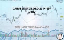 CAIRN ENERGY ORD 231/169P - Dagligen