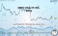 OPKO HEALTH INC. - Päivittäin