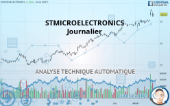 STMICROELECTRONICS - Journalier