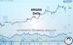 ARGAN - Daily