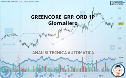 GREENCORE GRP. ORD 1P - Dagligen