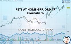 PETS AT HOME GRP. ORD 1P - Dagligen