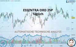 ESSENTRA ORD 25P - Dagligen