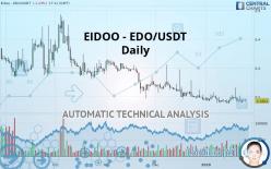 EIDOO - EDO/USDT - Daily