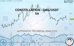 CONSTELLATION - DAG/USDT - 1H
