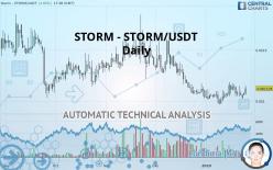 STORM - STORM/USDT - Daily