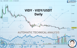 VIDY - VIDY/USDT - Daily