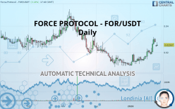 FORCE PROTOCOL - FOR/USDT - Daily