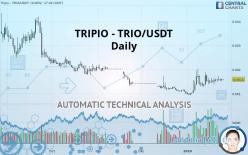 TRIPIO - TRIO/USDT - Daily