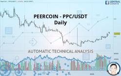 PEERCOIN - PPC/USDT - Daily