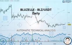 BLUZELLE - BLZ/USDT - Daily