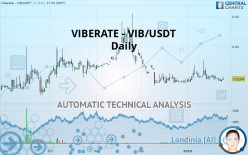 VIBERATE - VIB/USDT - Daily