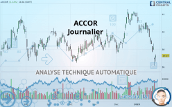 ACCOR - Journalier