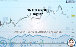 ONTEX GROUP - 每日