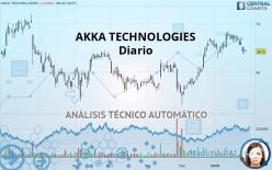 AKKA TECHNOLOGIES - Diario