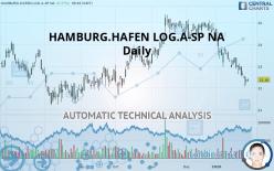 HAMBURG.HAFEN LOG.A-SP NA - Daily