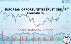 EUROPEAN OPPORTUNITIES TRUST ORD 1P - Giornaliero