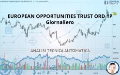 EUROPEAN OPPORTUNITIES TRUST ORD 1P - Dagligen