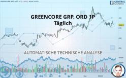 GREENCORE GRP. ORD 1P - 每日
