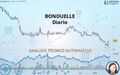 BONDUELLE - Diario