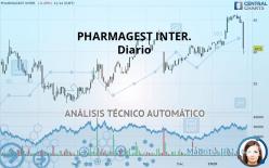 PHARMAGEST INTER. - Diario
