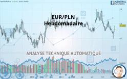 EUR/PLN - Viikoittain