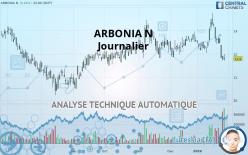 ARBONIA N - Journalier