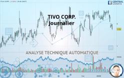 TIVO CORP. - Journalier