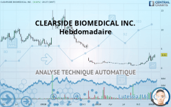 CLEARSIDE BIOMEDICAL INC. - Hebdomadaire