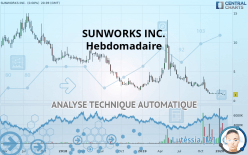 SUNWORKS INC. - Hebdomadaire