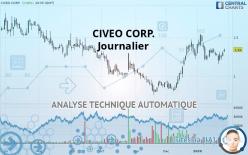 CIVEO CORP. - Journalier