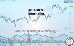 QUADIENT - Journalier