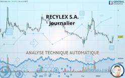 RECYLEX S.A. - Journalier