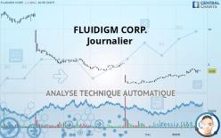 FLUIDIGM CORP. - Journalier