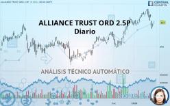 ALLIANCE TRUST ORD 2.5P - Diario