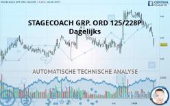 STAGECOACH GRP. ORD 125/228P - Dagelijks