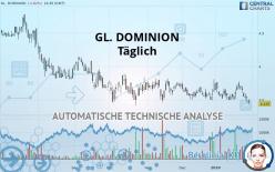 GL. DOMINION - Täglich