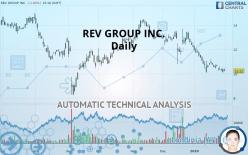 REV GROUP INC. - Daily