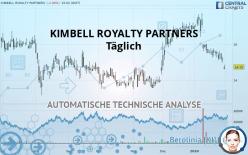 KIMBELL ROYALTY PARTNERS - Täglich
