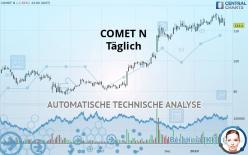 COMET N - Täglich