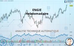 ENGIE - Hebdomadaire