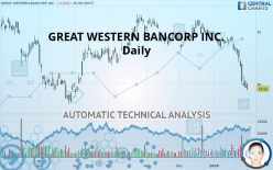 GREAT WESTERN BANCORP INC. - Daily