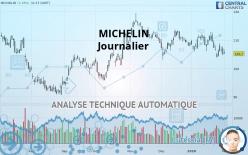 MICHELIN - Journalier