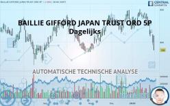 BAILLIE GIFFORD JAPAN TRUST ORD 5P - Dagelijks