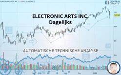 ELECTRONIC ARTS INC. - Dagelijks