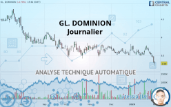 GL. DOMINION - Journalier