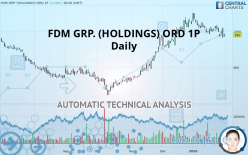 FDM GRP. (HOLDINGS) ORD 1P - Daily