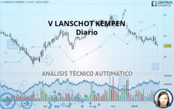 V LANSCHOT KEMPEN - Diario