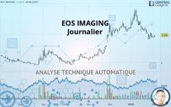 EOS IMAGING - Journalier